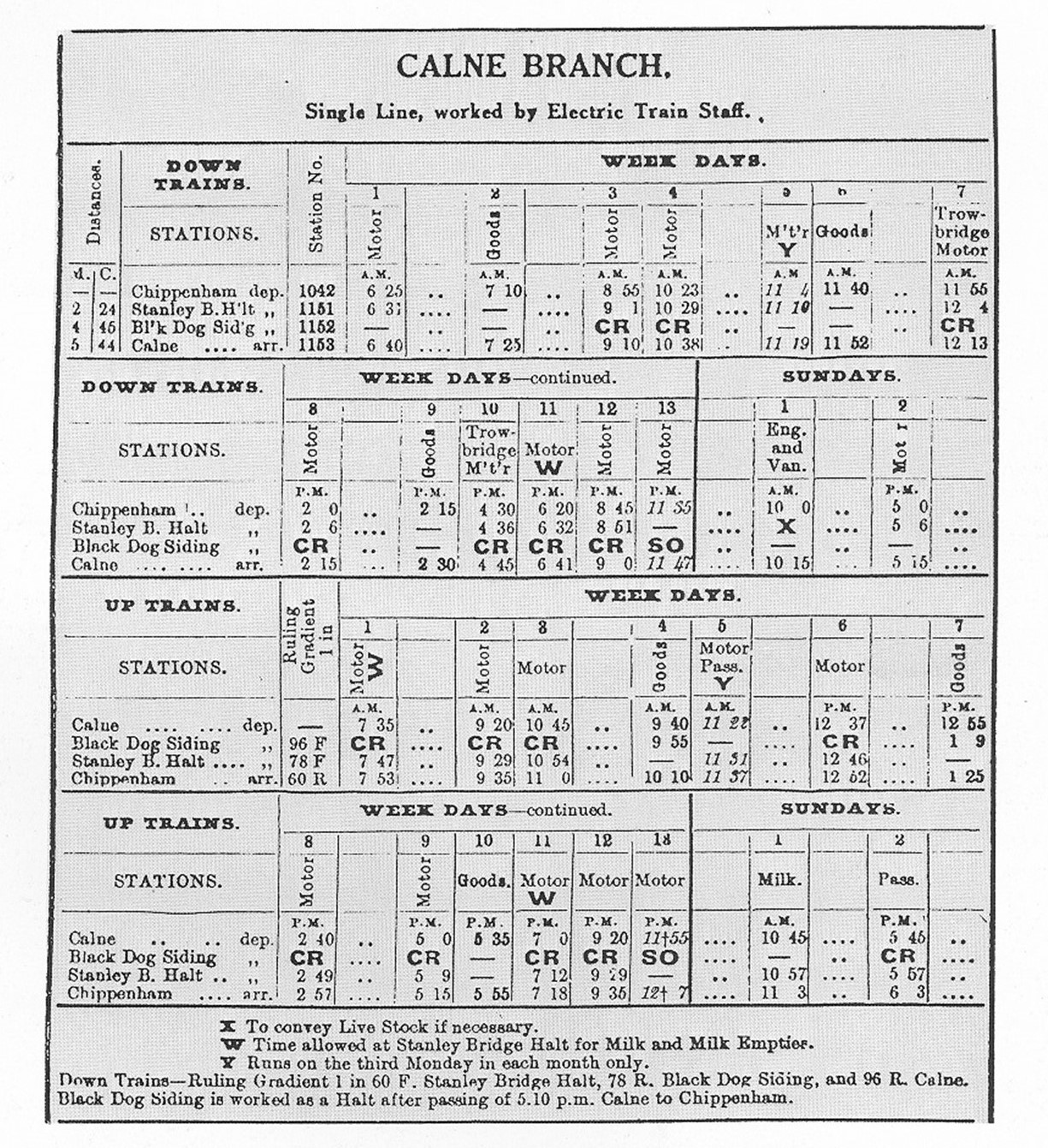 Printed timetable of Calne Branch Line showing times for down trains and up trains for stations Chippenham, Stanley Bridge Halt, Black Dog and Calne. Weekdays and Sundays. Indicators for trains conveying livestock and time allowed at Standley Bridge Halt for Milk and Milk Emptier